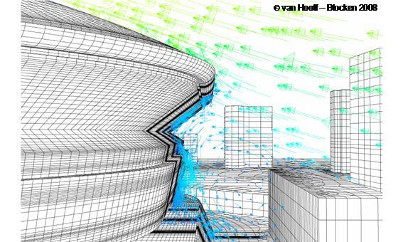 Sport Stadium Aerodynamics